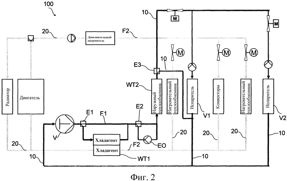 Циркуляционная система для транспортного средства промышленного назначения