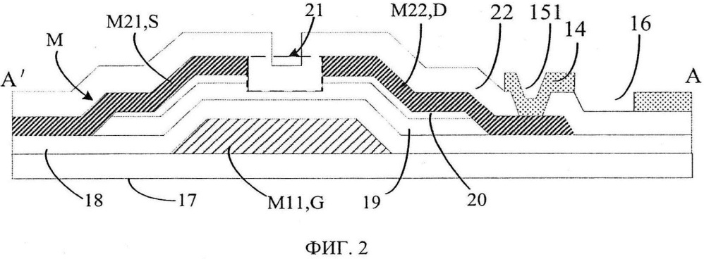 Подложка матрицы и панель дисплея