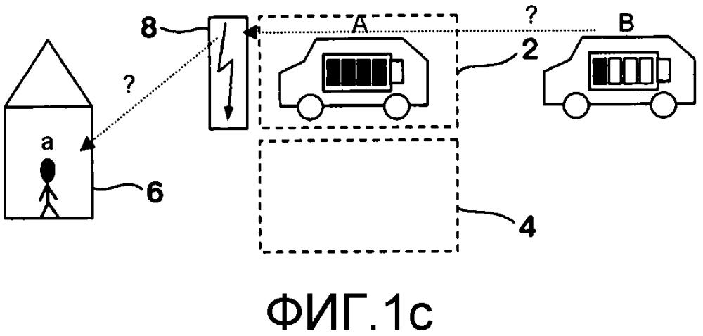 Способ и устройство для управления зарядными станциями для электрических транспортных средств