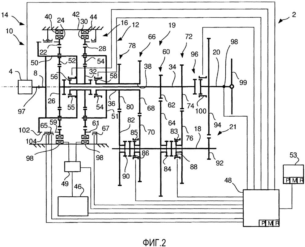 Коробка переключения передач для гибридного силового агрегата и способ управления такой коробкой переключения передач