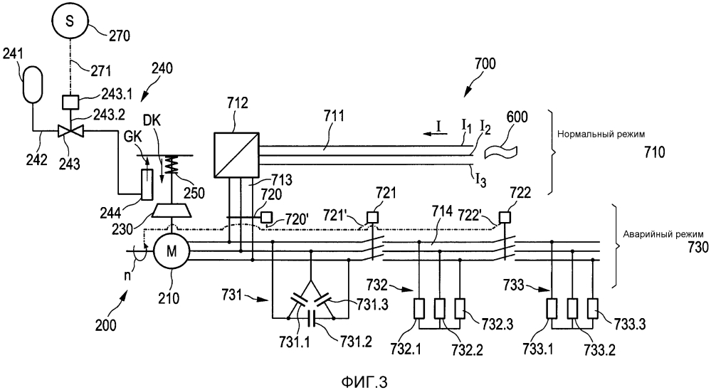 Способ управления приводом гидрозатвора для гидрозатвора с электрической машиной, рабочая схема, привод гидрозатвора и гидроэлектростанция