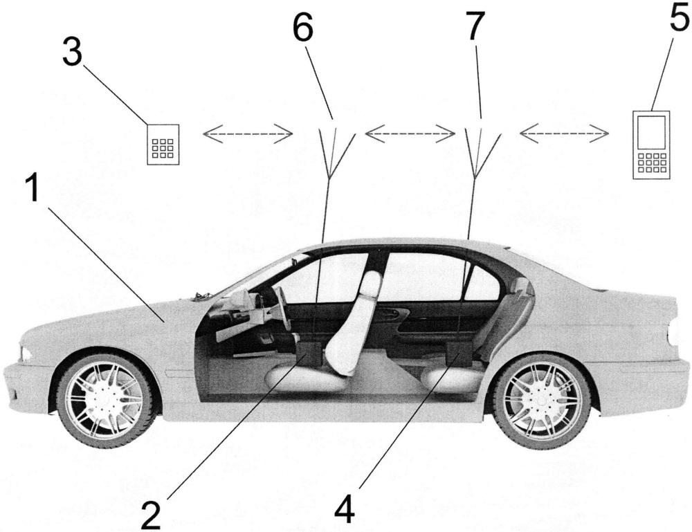 Способ создания охранной сигнализации в автомобиле