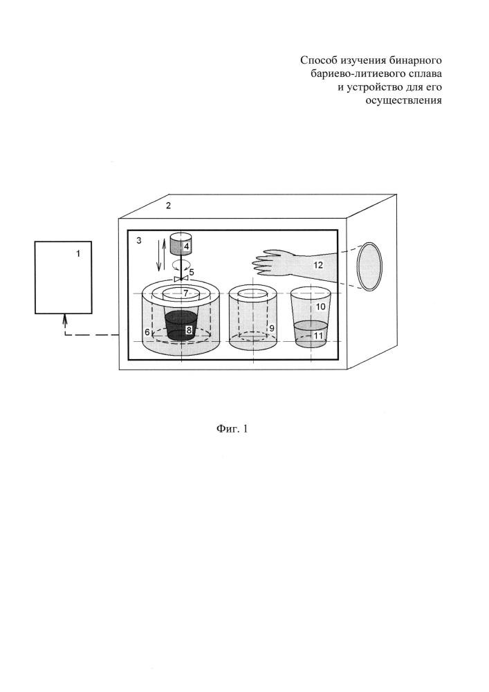 Способ изучения бинарного бариево-литиевого сплава и устройство для его осуществления