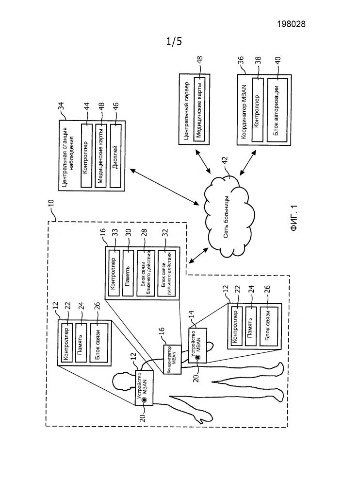 Способ использования вспомогательного канала для достижения быстрого и эффективного по мощности присоединения в беспроводных сетях