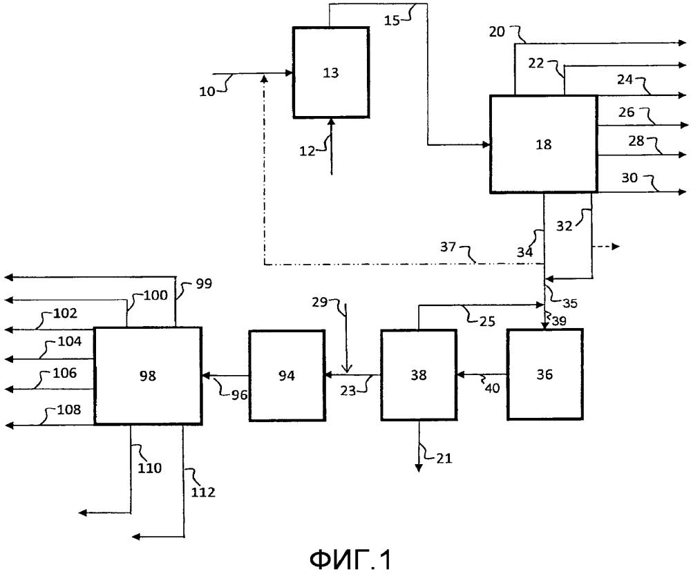 Способ получения дистиллятного топлива и анодного кокса из остатков вакуумной перегонки