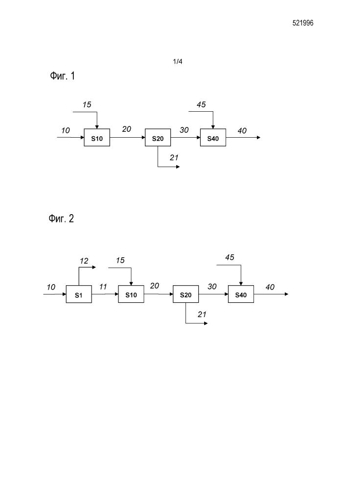Тиоэтерификация меркаптанов в смесях углеводородов с4