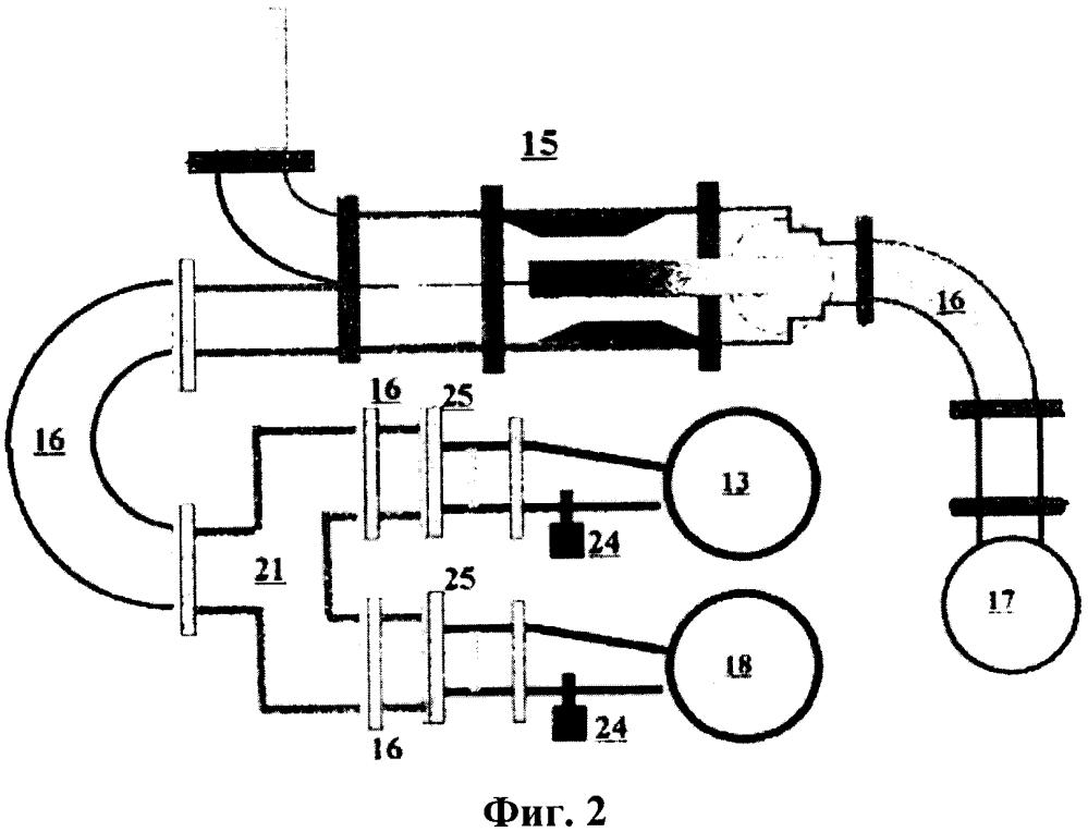Линейный ускоритель электронов на стоячей волне и система досмотра контейнеров/транспортных средств