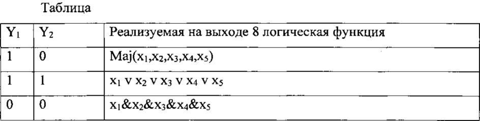Мажоритарный модуль три из пяти