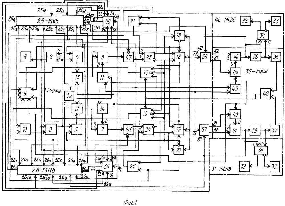Устройство для моделирования процессов функционирования судоходного шлюза