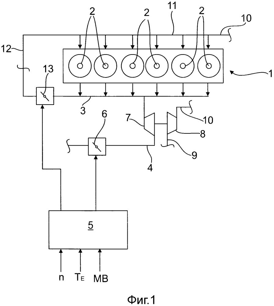 Способ и устройство для управления режимом торможения двигателем в двигателях внутреннего сгорания