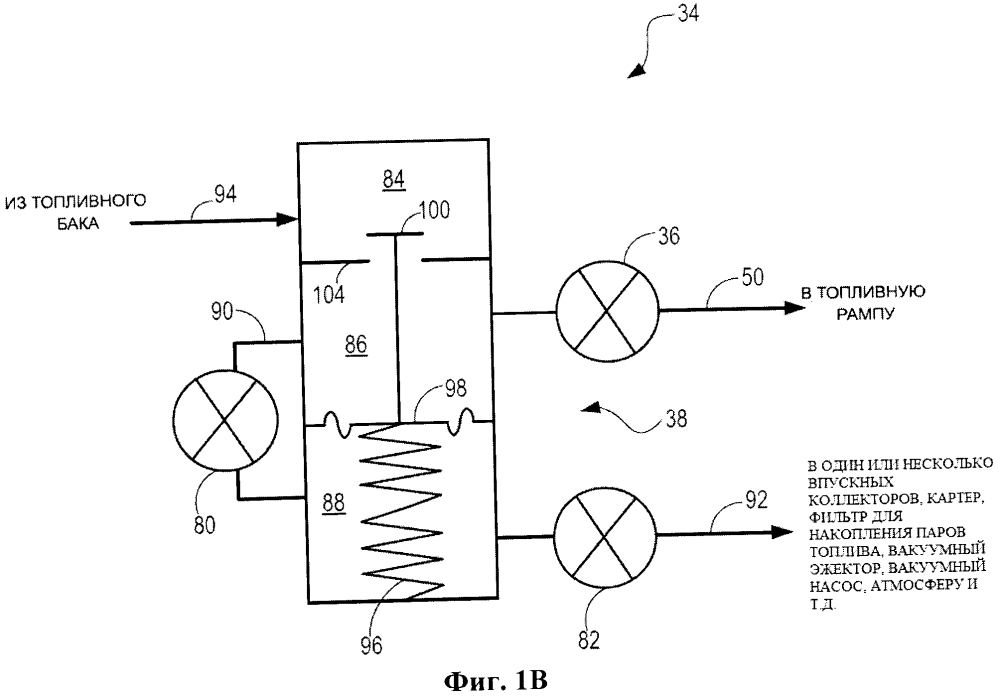 Способ регулирования давления газообразного топлива в двигателе (варианты) и топливная система для двигателя на газообразном топливе