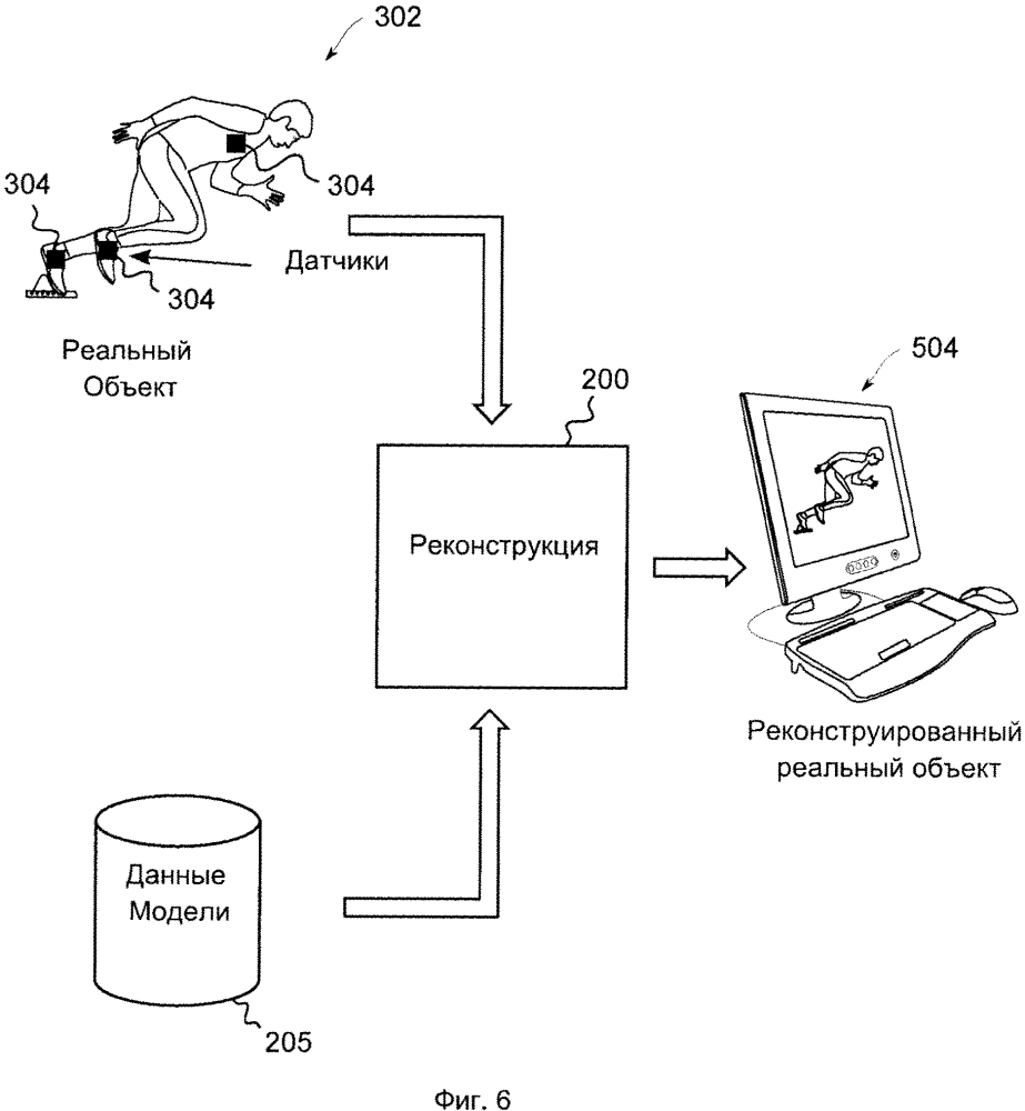 Устройство, способ и компьютерная программа для реконструкции движения объекта
