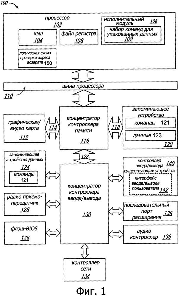 Системы и способы проверки адреса возврата процедуры