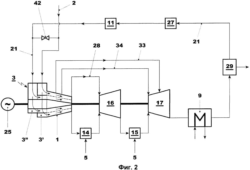 Способ работы газотурбинной энергетической установки с рециркуляцией отработавшего газа и соответствующая газотурбинная энергетическая установка