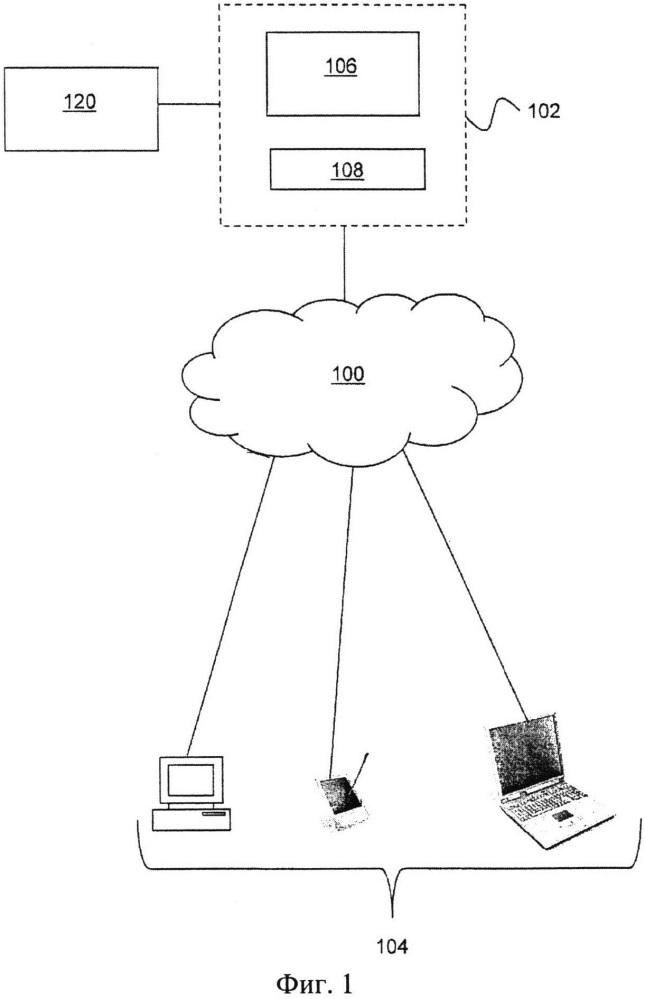 Система и способ контроля доступа к контенту, распространяемому в сети