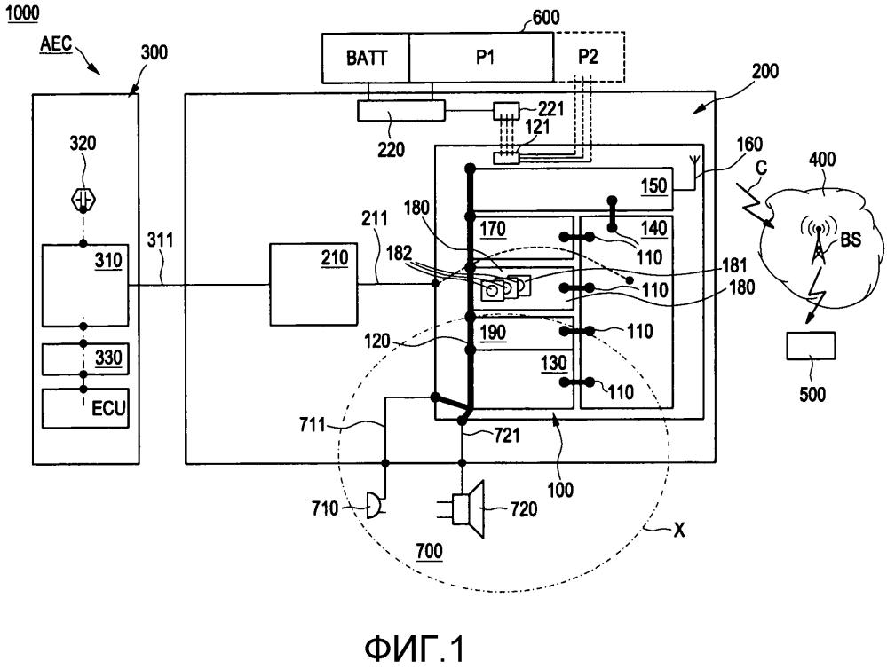 Модуль, система и способ связи для беспроводной связи