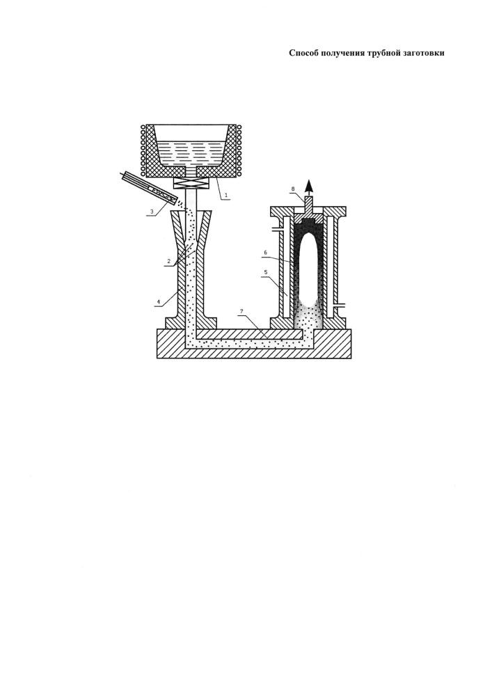 Способ получения трубной заготовки методом непрерывного литья с вытягиванием заготовки вверх из кристаллизатора