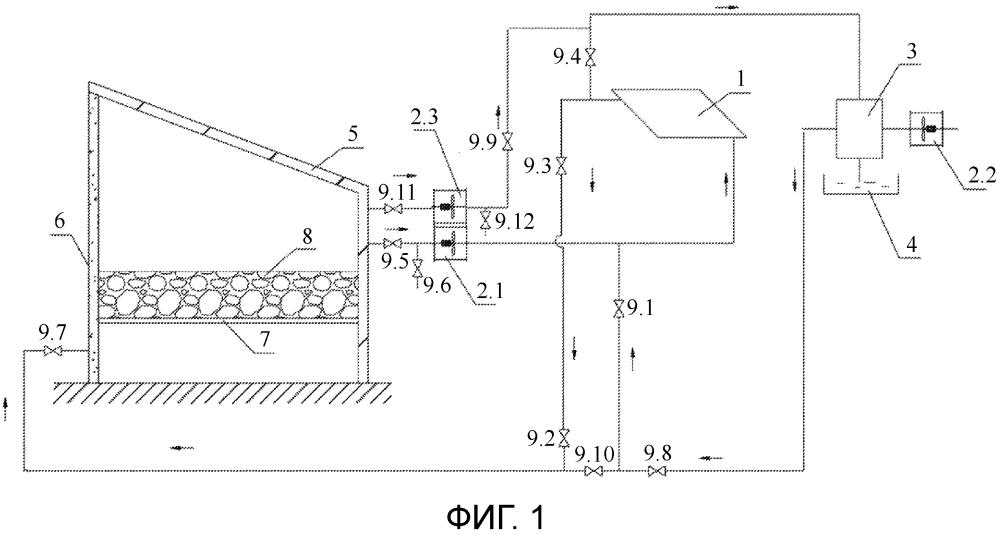 Комплексная система сушки на солнечной энергии, собирающая, аккумулирующая и подающая тепло