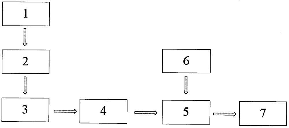 Устройство для измерения дифференциального тока