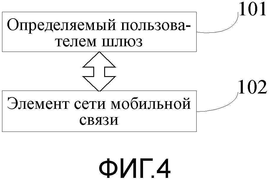 Устройство, система и способ настройки определяемой пользователем сети мобильной связи