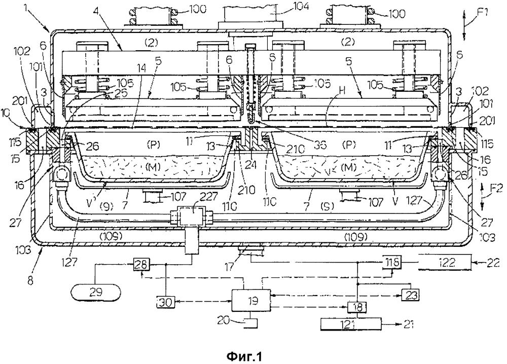Устройство с противостоящими колпаковыми конструкциями для упаковывания в модифицированной газовой среде продуктов на лотках