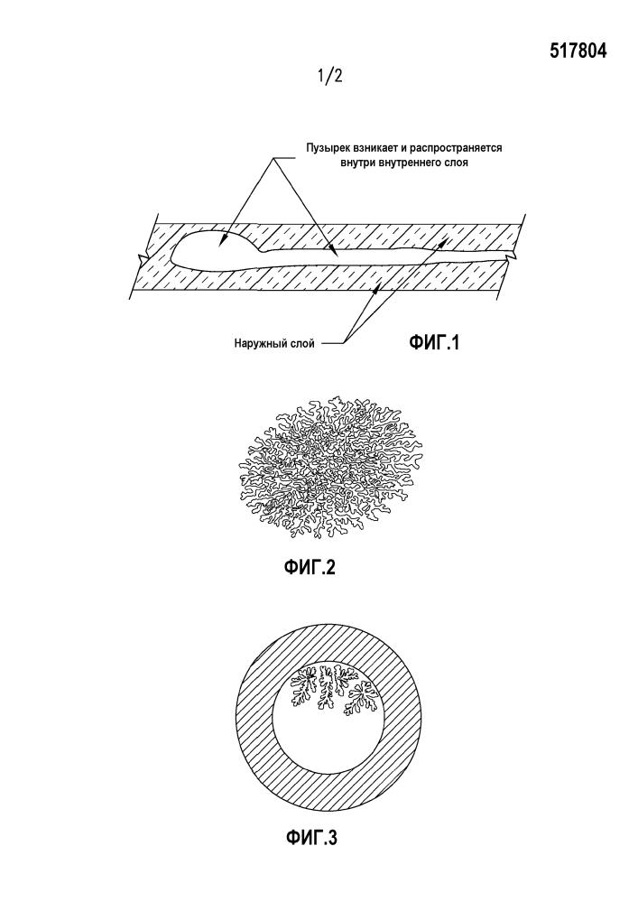 Акустические полимерные промежуточные слои, устойчивые к формированию дефектов
