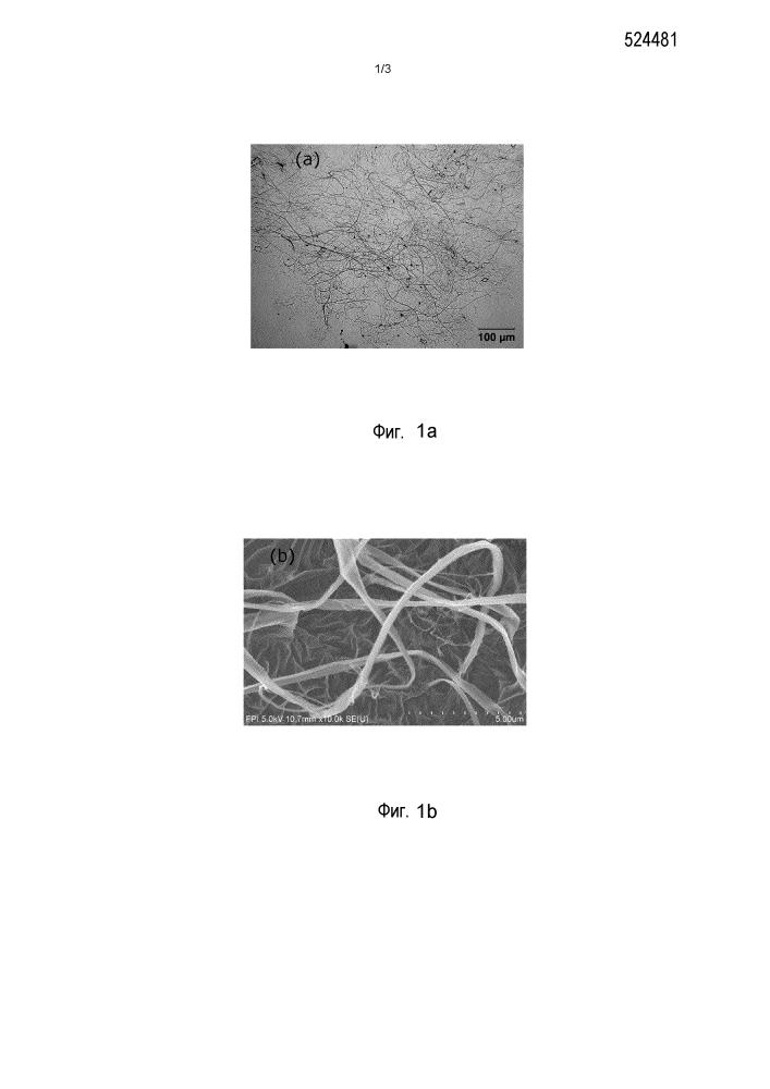 Сухие целлюлозные волокна и способ их получения