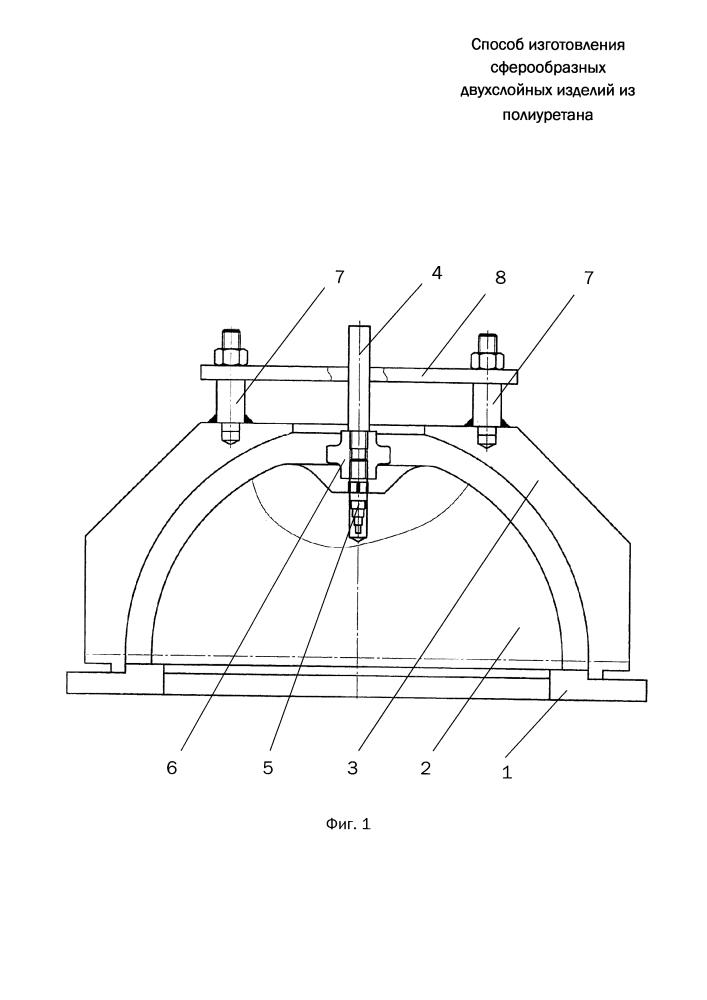 Способ изготовления сферообразных двухслойных изделий из полиуретана