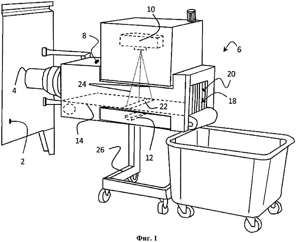 Мясоперерабатывающее устройство, содержащее рентгеновский анализатор