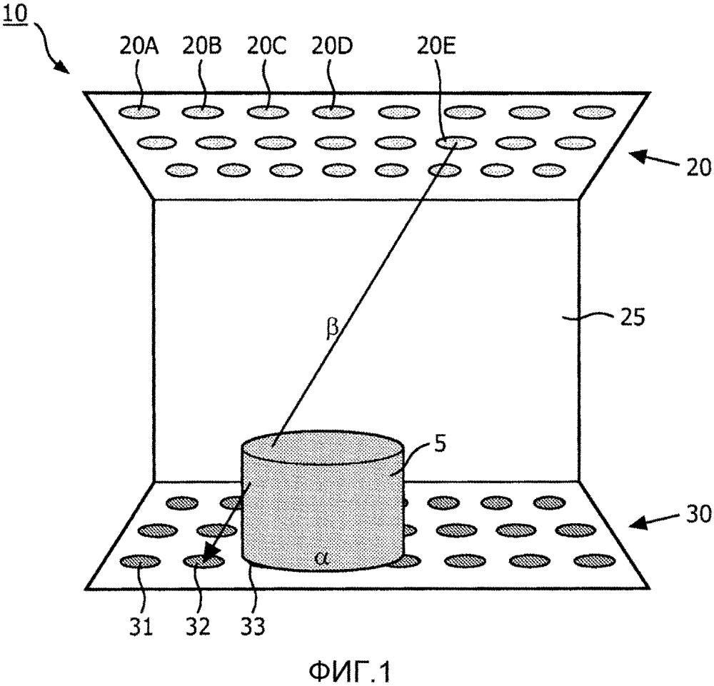 Способы и устройства для считывания светового выхода и управления световым выходом