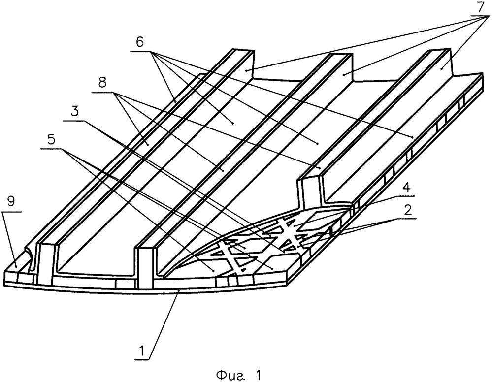 Панель крыла или оперения летательного аппарата из слоистых композиционных материалов