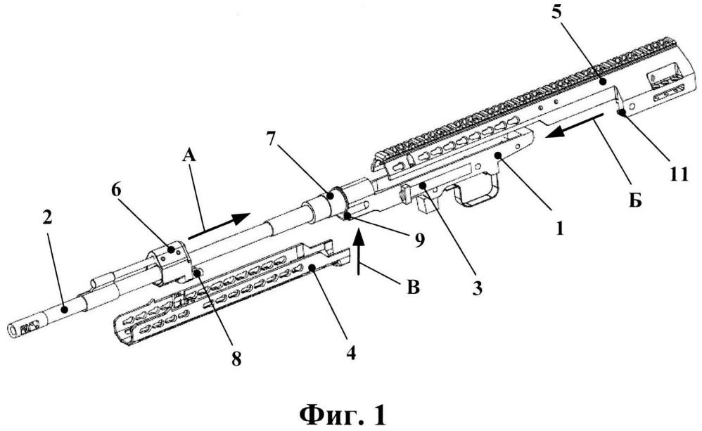 Платформа для крепления дополнительных устройств на винтовке