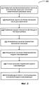 Подбор параметров текстового классификатора на основе семантических признаков