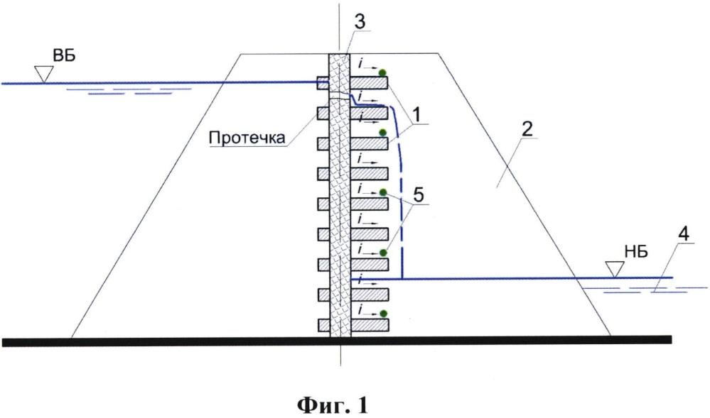 Способ контроля глиноцементобетонной диафрагмы в грунтовой плотине
