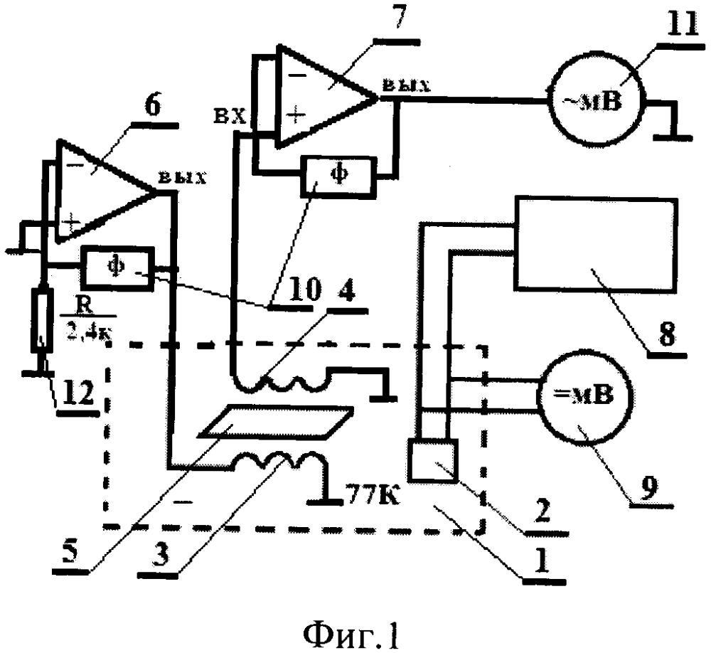 Устройство для определения параметров ленточных сверхпроводников