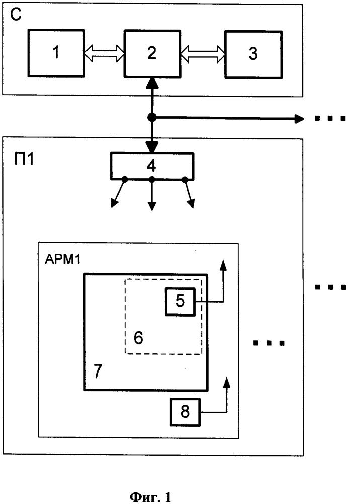 Система мониторинга безопасности компьютеров специального назначения