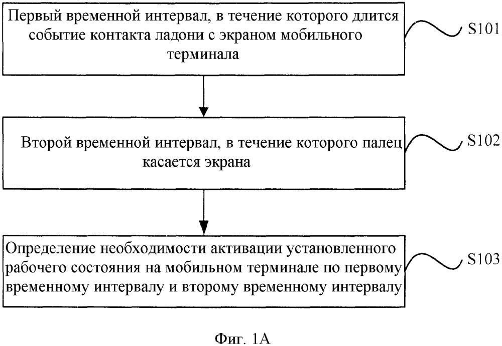 Способ и устройство для активации рабочего состояния мобильного терминала