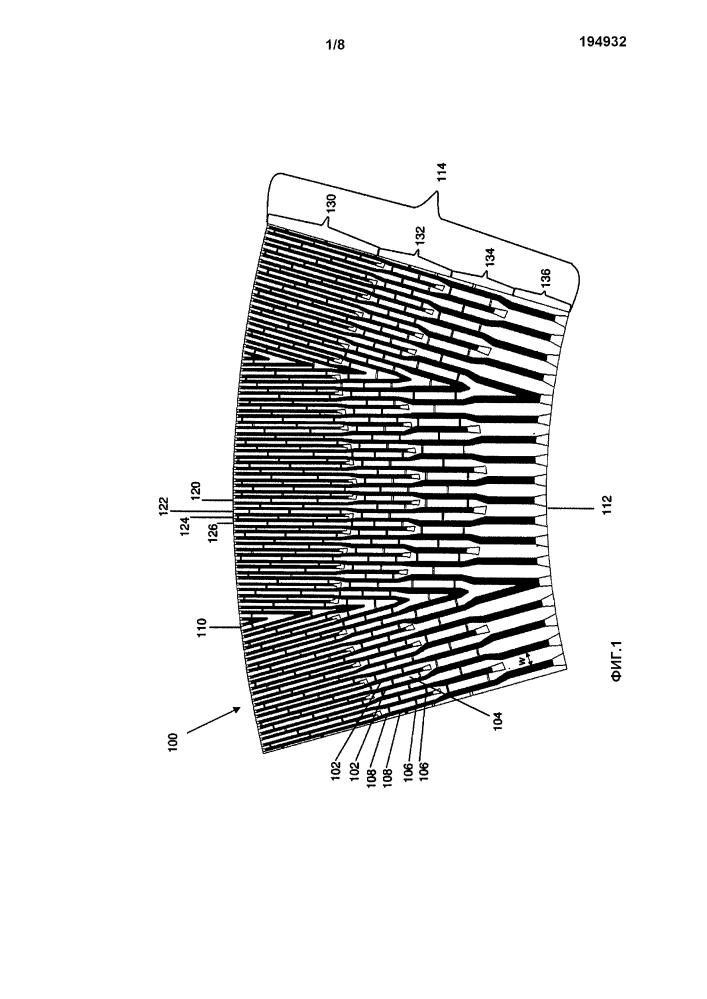 Реверсивные пластины рафинера с низким энергопотреблением