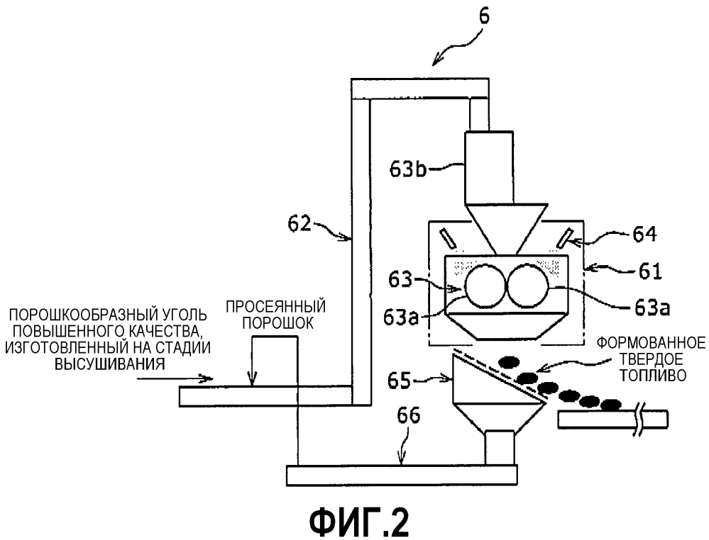 Способ изготовления формованного твердого топлива
