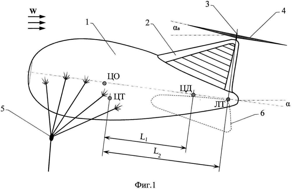 Привязной аэростат с автожирным винтом стабилизатором