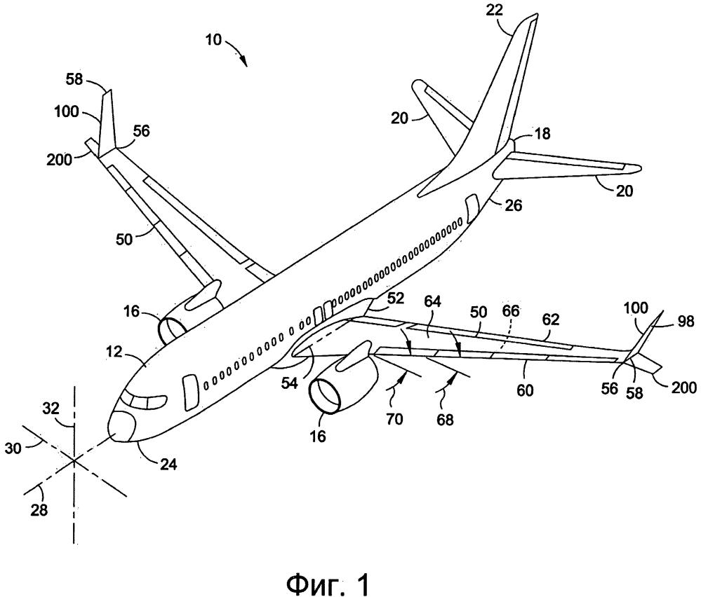 Система концевых крылышек, летательный аппарат и способ работы летательного аппарата