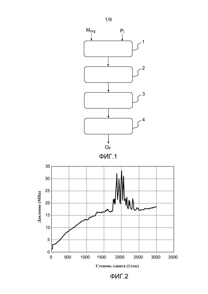 Композиция, наполненная порошком актиноида и ароматическим полимером и/или полиметилметакрилатом