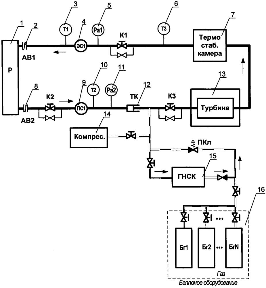 Способ поверки и калибровки газовых счетчиков
