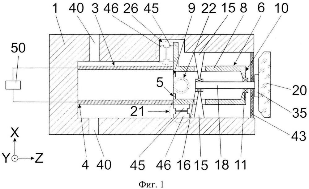 Устройство углового сканирования