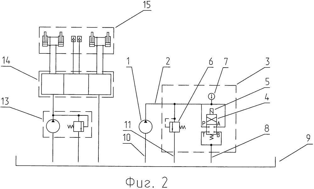 Гидравлическая система мини-погрузчика