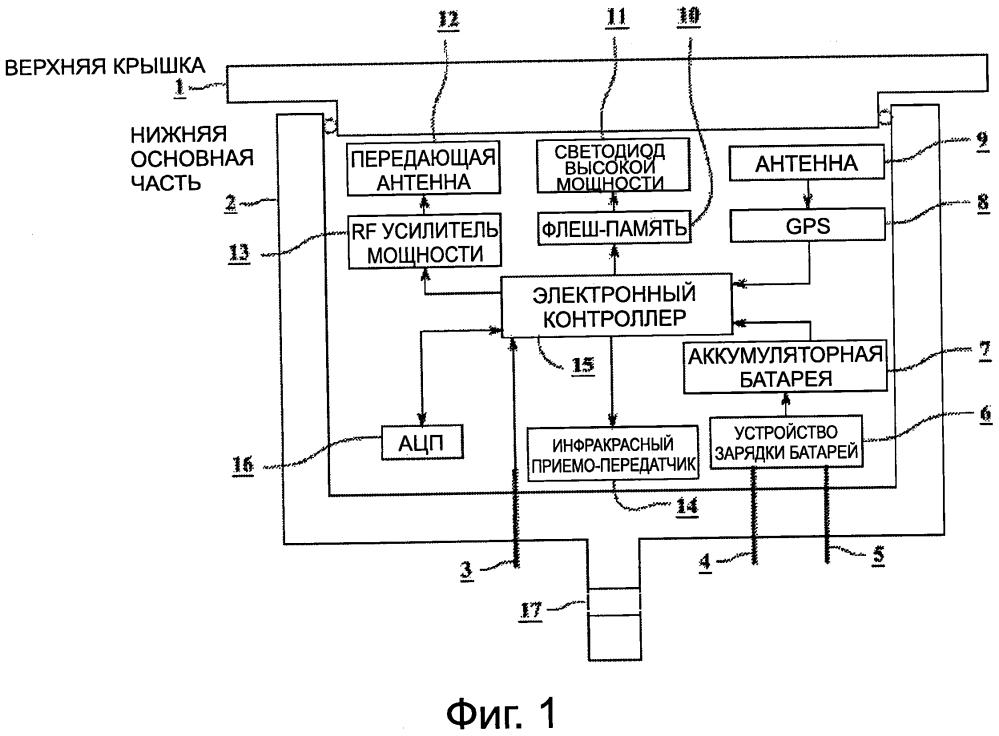 Устройство (bsat) записи, являющееся черным ящиком со спутниковым устройством передачи для подводных судов