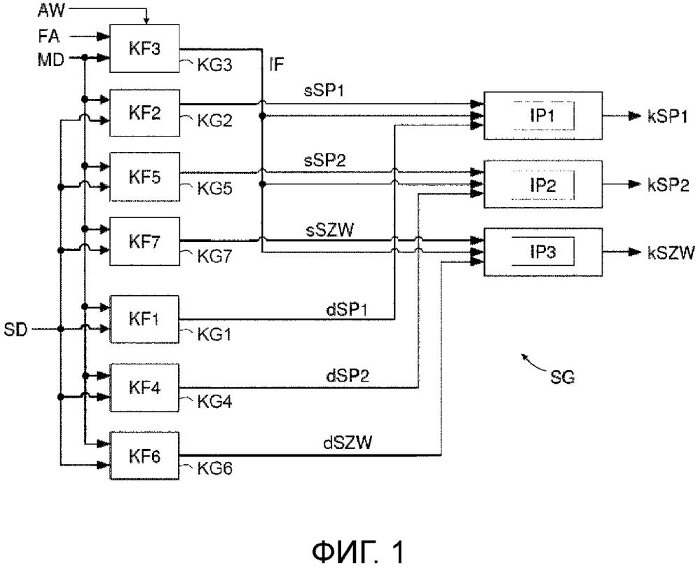 Транспортное средство, управляющее устройство и способ управления фазовым положением кулачкового распределительного вала
