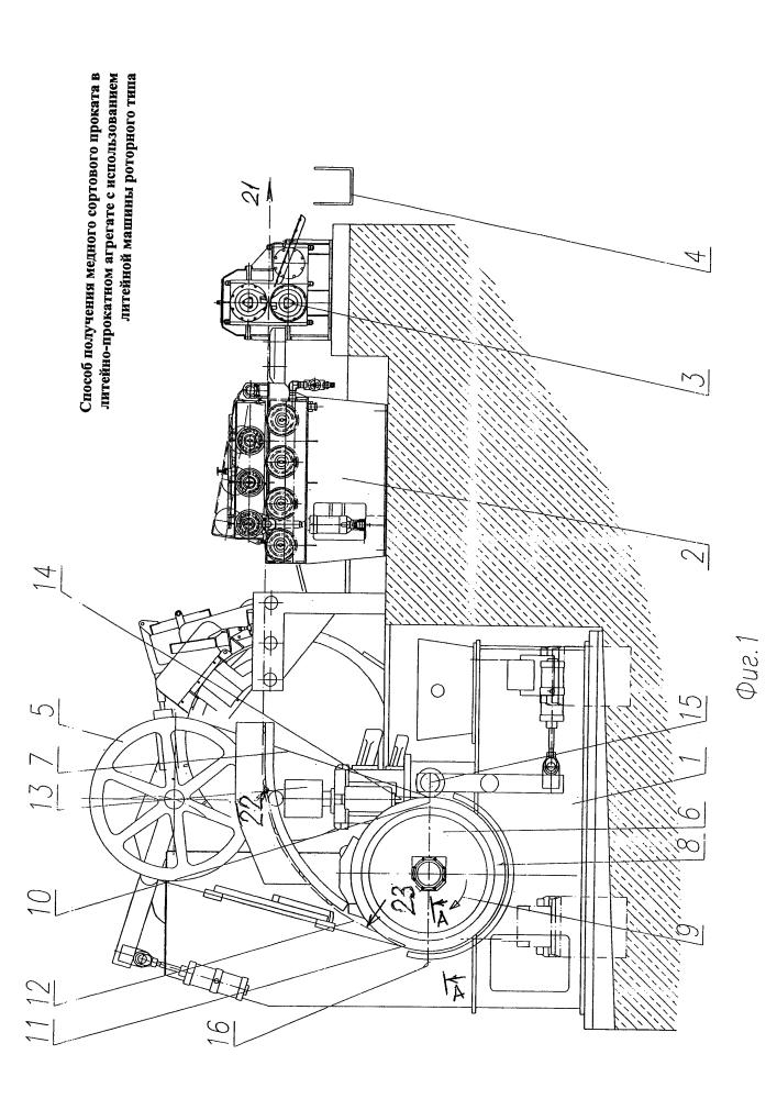 Способ получения медного сортового проката в литейно-прокатном агрегате с использованием литейной машины роторного типа