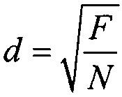 Способ количественной оценки неоднородности зёренной структуры листовых металлических материалов