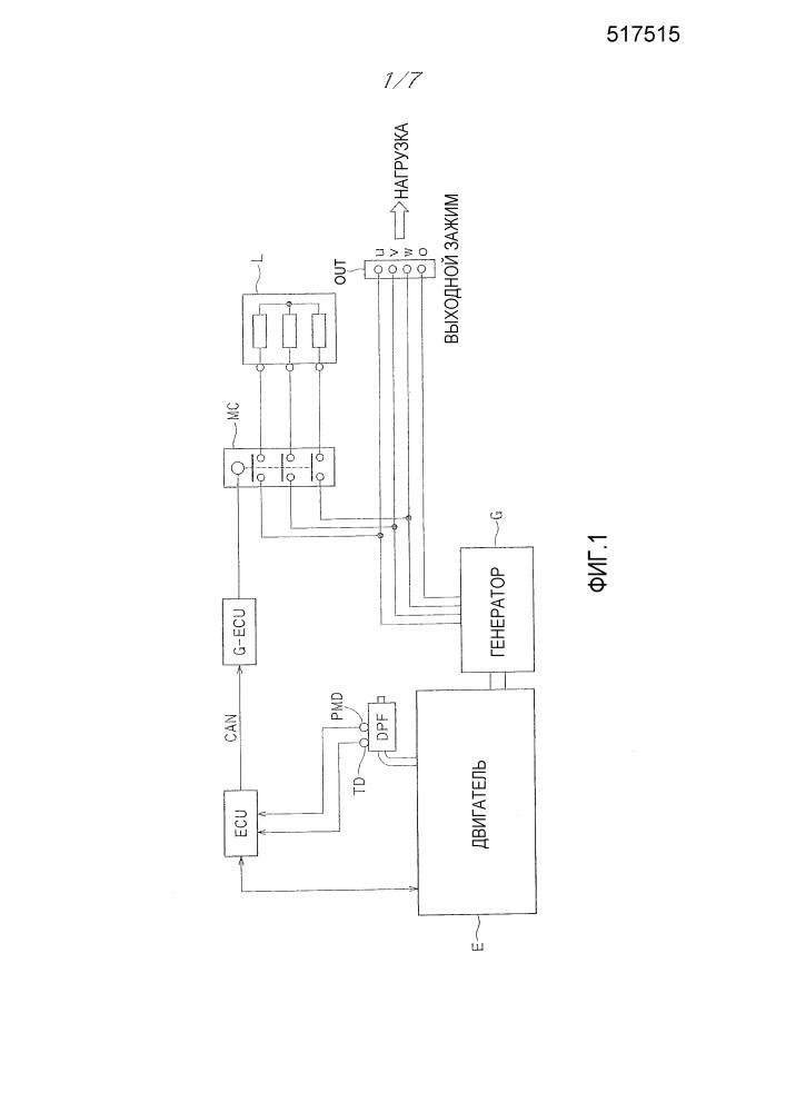 Система дизельного сажевого фильтра для двигателя-генератора